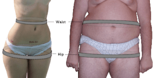 WHR talia/biodro jest wskaźnikiem atrakcyjności fizycznej