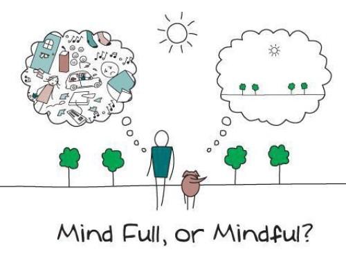 Uważność (Mindfulness) Twoją odpowiedzią na STRES